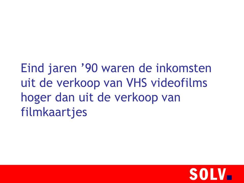 Eind jaren '90 waren de inkomsten uit de verkoop van VHS videofilms hoger dan uit de verkoop van filmkaartjes