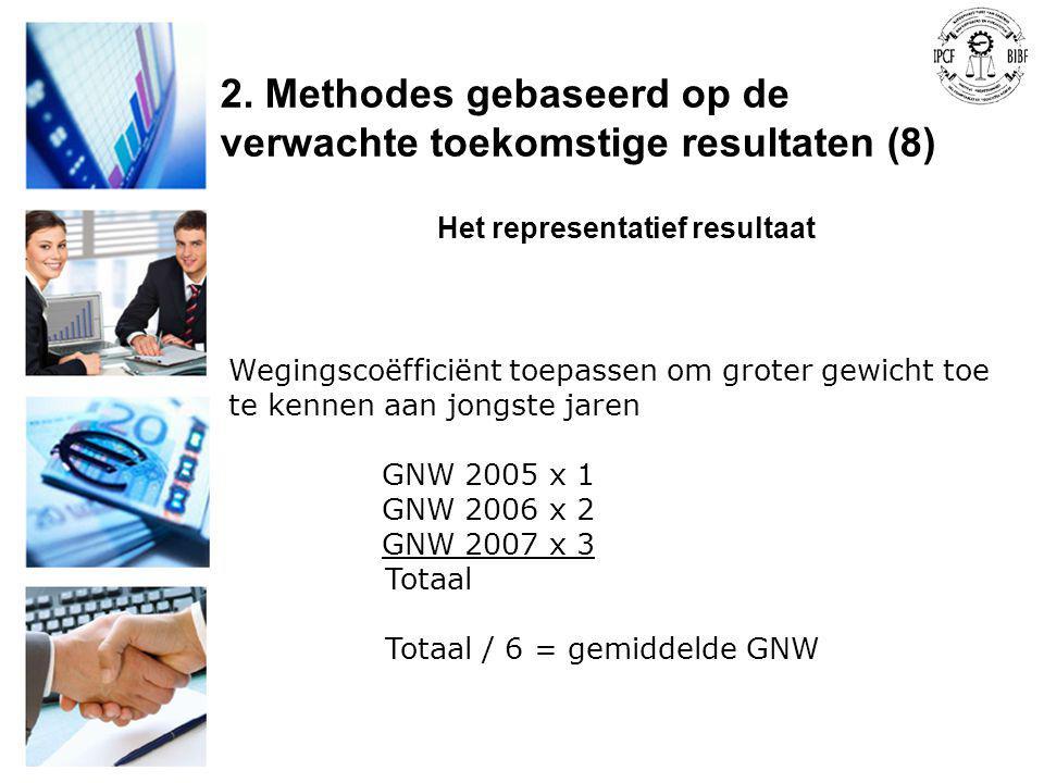 Het representatief resultaat Wegingscoëfficiënt toepassen om groter gewicht toe te kennen aan jongste jaren GNW 2005 x 1 GNW 2006 x 2 GNW 2007 x 3 Tot