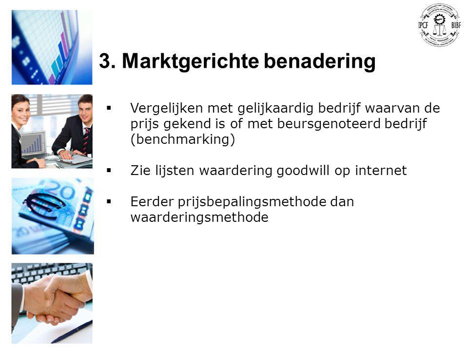 3. Marktgerichte benadering  Vergelijken met gelijkaardig bedrijf waarvan de prijs gekend is of met beursgenoteerd bedrijf (benchmarking)  Zie lijst