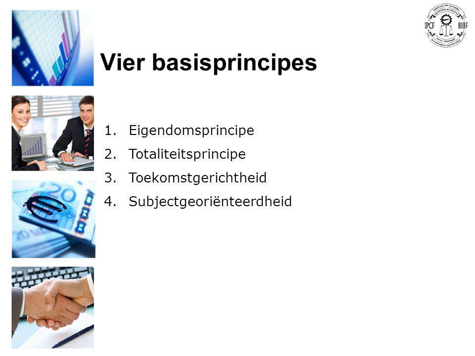 Vier basisprincipes 1.Eigendomsprincipe 2.Totaliteitsprincipe 3.Toekomstgerichtheid 4.Subjectgeoriënteerdheid