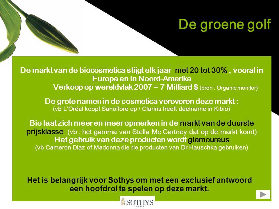De Strategie SOTHYS Creatie van het merk Beauty Garden ® by Sothys Het plantaardig merk van Sothys Een merk met een vernieuwende identiteit in de « groene » markt Een geruststellend merk gebaseerd op de fundamentele waarden van Sothys