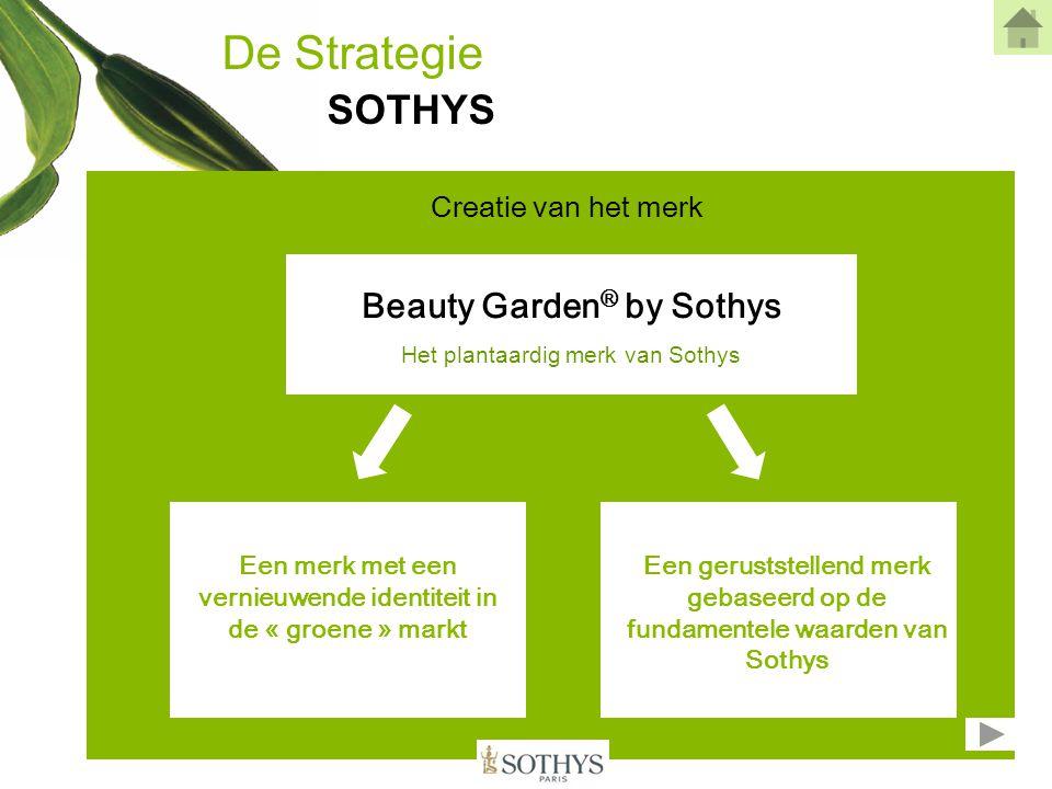 De natuur is voor Sothys geen instrument maar een manier van zijn.