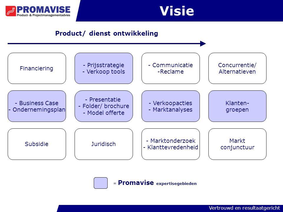 Vertrouwd en resultaatgericht Visie Klanten- groepen - Business Case - Ondernemingsplan - Communicatie -Reclame - Marktonderzoek - Klanttevredenheid C