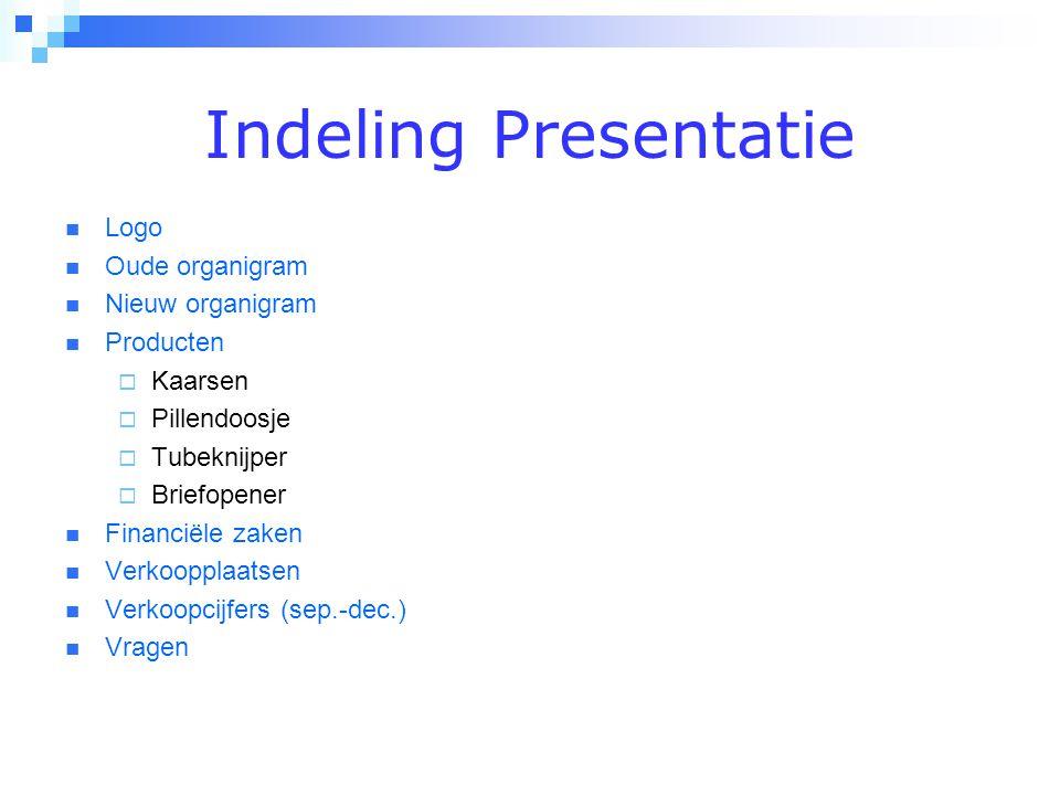 Indeling Presentatie  Logo  Oude organigram  Nieuw organigram  Producten  Kaarsen  Pillendoosje  Tubeknijper  Briefopener  Financiële zaken 