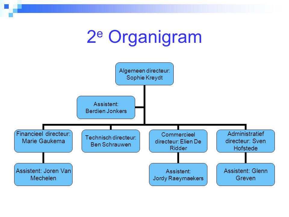 2 e Organigram Algemeen directeur: Sophie Kreydt Financieel directeur: Marie Gaukema Assistent: Joren Van Mechelen Technisch directeur: Ben Schrauwen