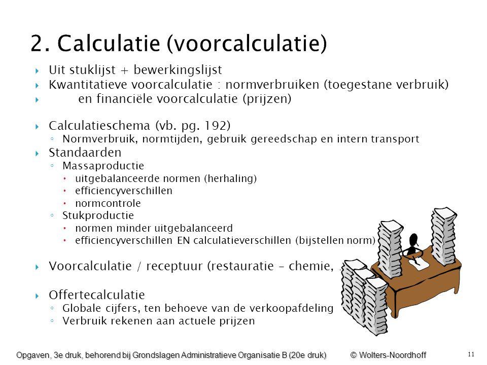 11  Uit stuklijst + bewerkingslijst  Kwantitatieve voorcalculatie : normverbruiken (toegestane verbruik)  en financiële voorcalculatie (prijzen) 