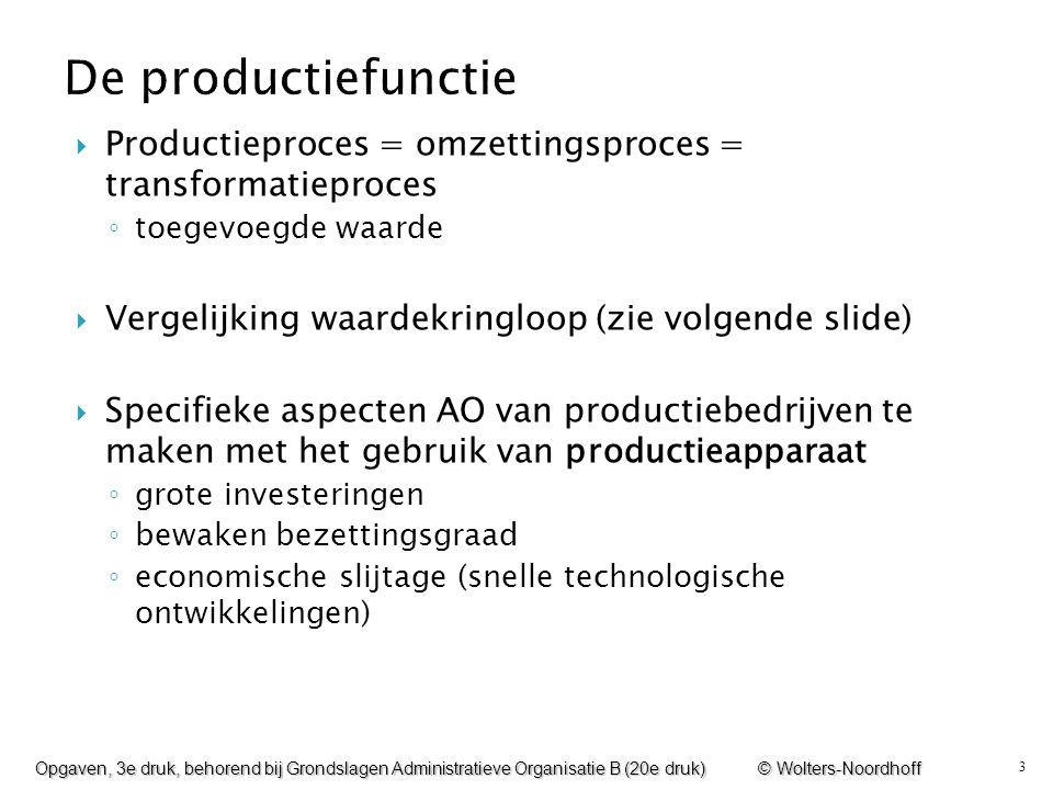 3  Productieproces = omzettingsproces = transformatieproces ◦ toegevoegde waarde  Vergelijking waardekringloop (zie volgende slide)  Specifieke asp