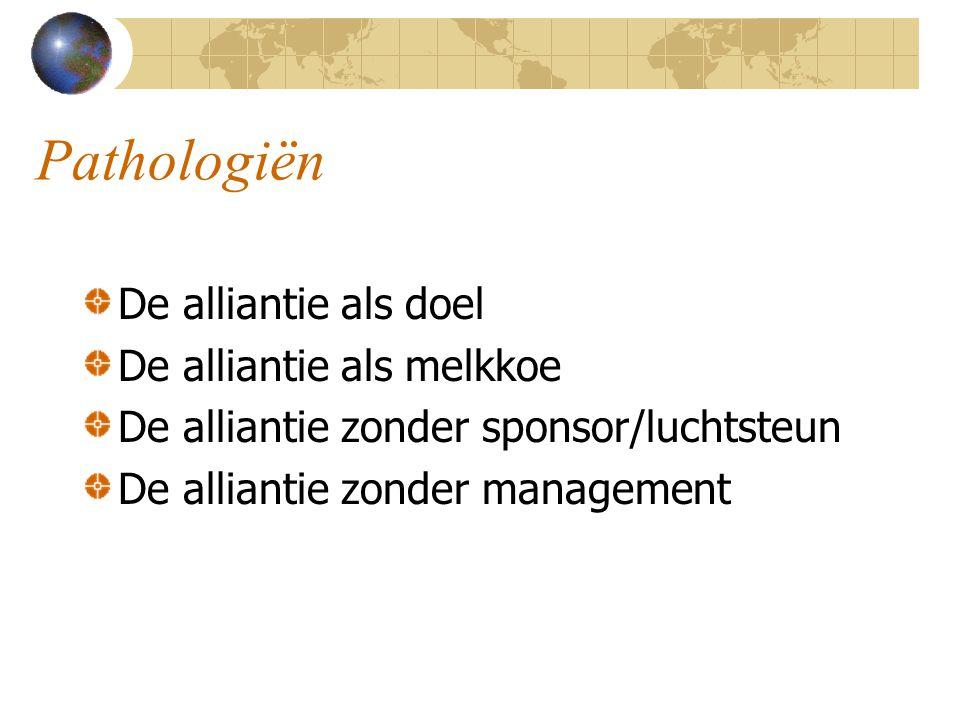 Pathologiën De alliantie als doel De alliantie als melkkoe De alliantie zonder sponsor/luchtsteun De alliantie zonder management