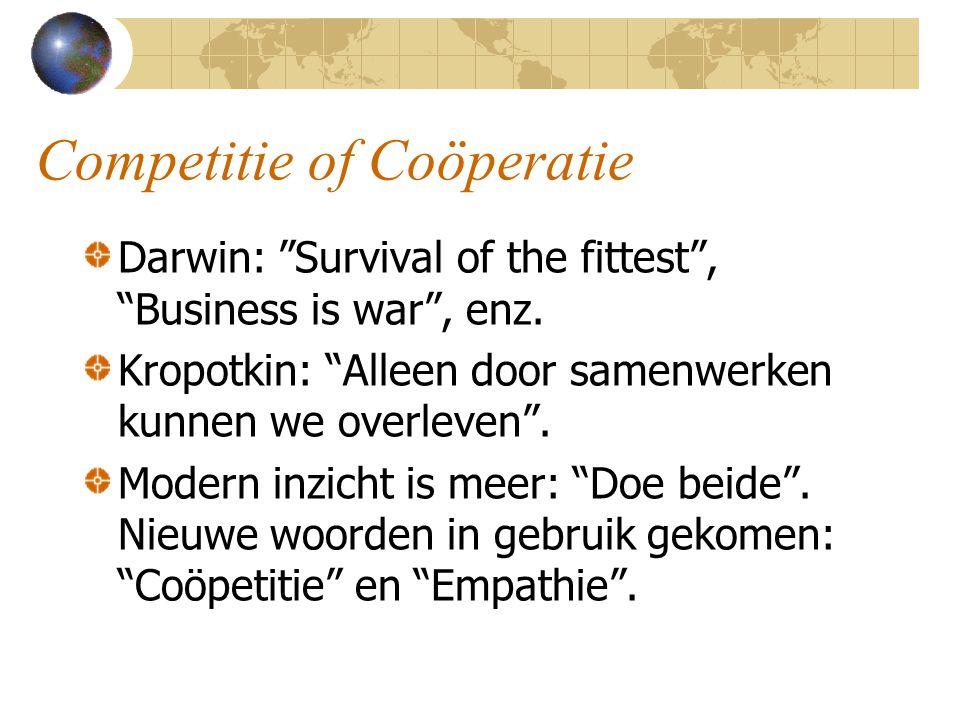 """Competitie of Coöperatie Darwin: """"Survival of the fittest"""", """"Business is war"""", enz. Kropotkin: """"Alleen door samenwerken kunnen we overleven"""". Modern i"""