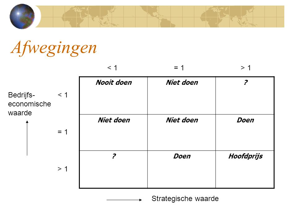 Waarden Strategische waarde of hefboomwerking van de alliantie aan het realiseren van de strategische agenda.