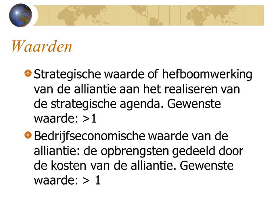 Waarden Strategische waarde of hefboomwerking van de alliantie aan het realiseren van de strategische agenda. Gewenste waarde: >1 Bedrijfseconomische