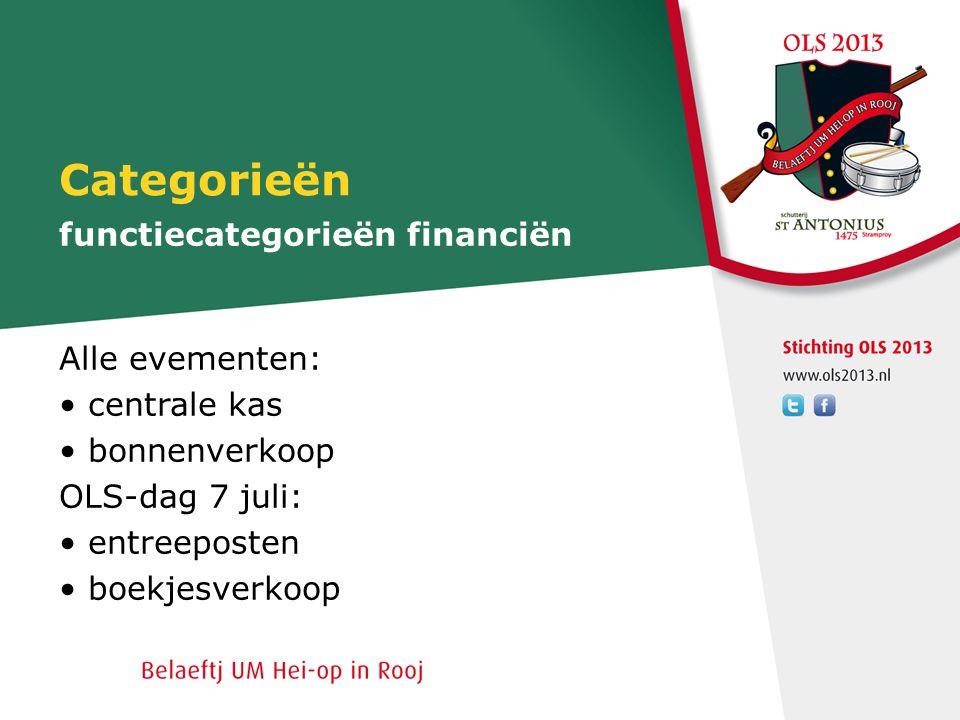 Categorieën Alle evementen: • centrale kas • bonnenverkoop OLS-dag 7 juli: • entreeposten • boekjesverkoop functiecategorieën financiën