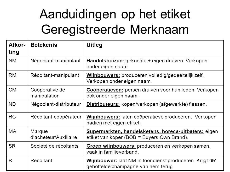 17 Aanduidingen op het etiket Geregistreerde Merknaam Afkor- ting BetekenisUitleg NMNégociant-manipulantHandelshuizen: gekochte + eigen druiven.