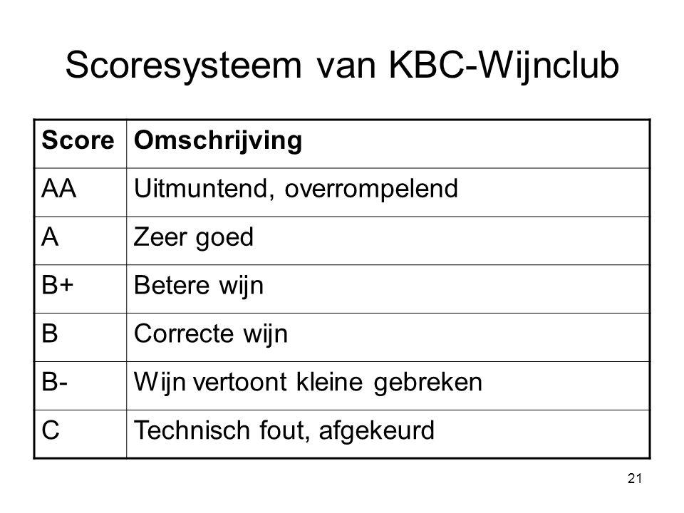 21 Scoresysteem van KBC-Wijnclub ScoreOmschrijving AAUitmuntend, overrompelend AZeer goed B+Betere wijn BCorrecte wijn B-Wijn vertoont kleine gebreken CTechnisch fout, afgekeurd