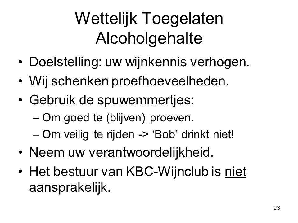 23 Wettelijk Toegelaten Alcoholgehalte •Doelstelling: uw wijnkennis verhogen.