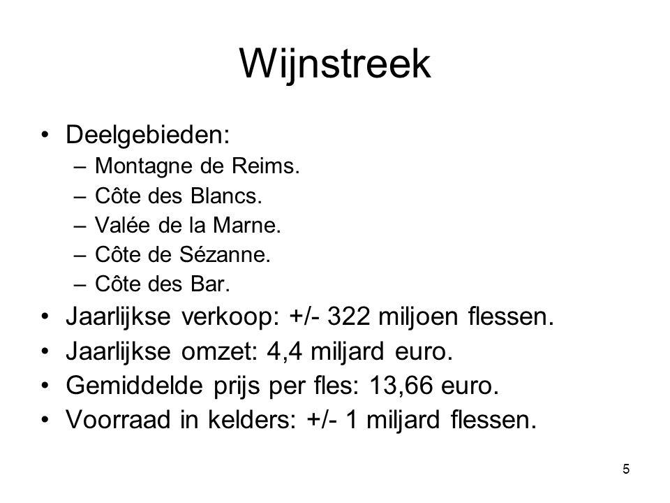 6 Wijnstreek •Zee-/Semicontinentaal Klimaat: –Strenge winter en lente.