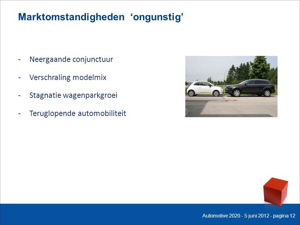 Marktomstandigheden 'ongunstig' -Neergaande conjunctuur -Verschraling modelmix -Stagnatie wagenparkgroei -Teruglopende automobiliteit Automotive 2020 - 5 juni 2012 - pagina 12