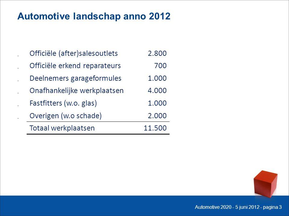 Automotive landschap anno 2012 - Officiële (after)salesoutlets2.800 - Officiële erkend reparateurs700 - Deelnemers garageformules1.000 - Onafhankelijke werkplaatsen4.000 - Fastfitters (w.o.