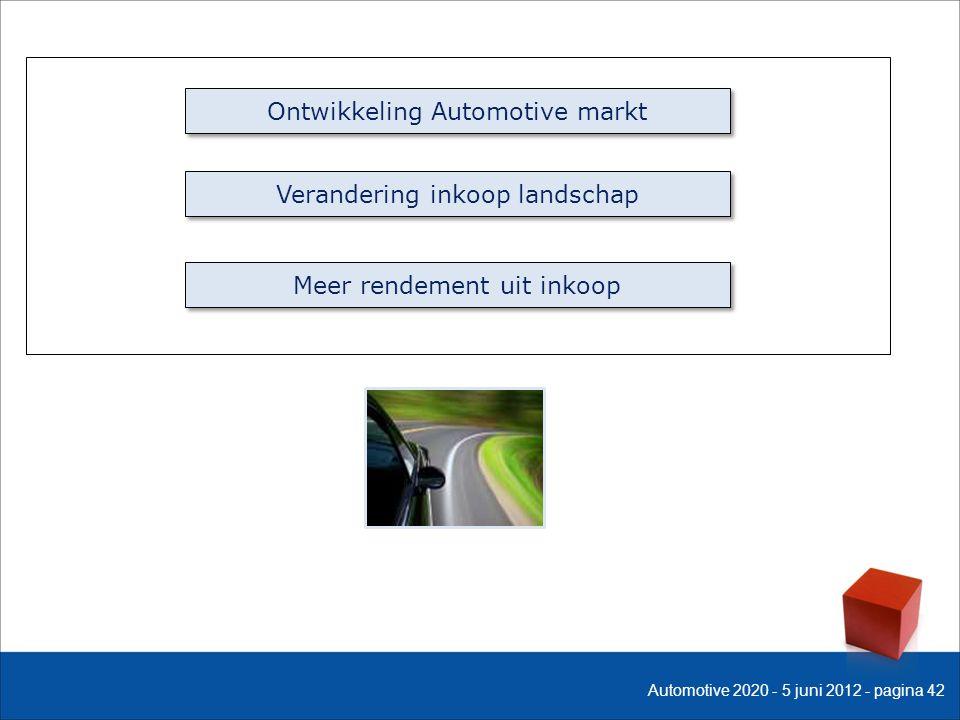 Meer rendement uit inkoop Verandering inkoop landschap Ontwikkeling Automotive markt Automotive 2020 - 5 juni 2012 - pagina 42
