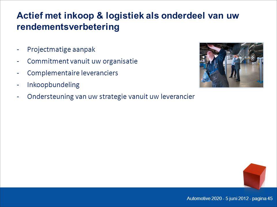 -Projectmatige aanpak -Commitment vanuit uw organisatie -Complementaire leveranciers -Inkoopbundeling -Ondersteuning van uw strategie vanuit uw leverancier Actief met inkoop & logistiek als onderdeel van uw rendementsverbetering Automotive 2020 - 5 juni 2012 - pagina 45