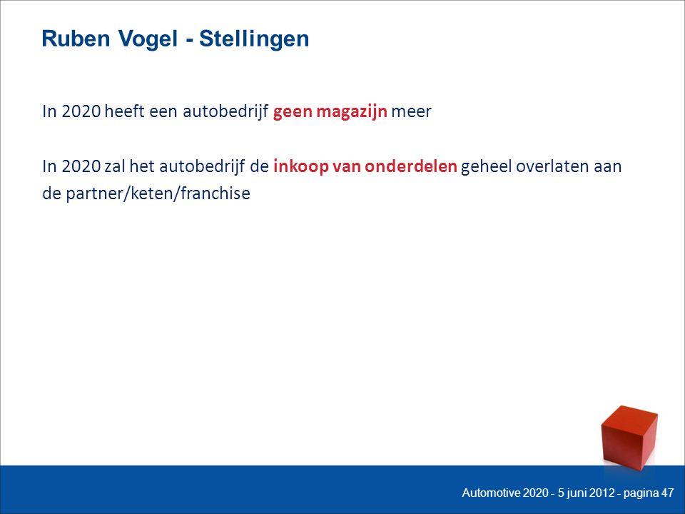 Ruben Vogel - Stellingen In 2020 heeft een autobedrijf geen magazijn meer In 2020 zal het autobedrijf de inkoop van onderdelen geheel overlaten aan de partner/keten/franchise Automotive 2020 - 5 juni 2012 - pagina 47