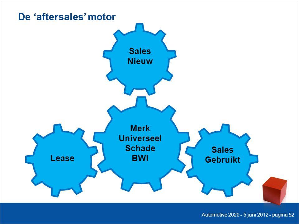 Merk Universeel Schade BWI Sales Nieuw Lease Sales Gebruikt De 'aftersales' motor Automotive 2020 - 5 juni 2012 - pagina 52