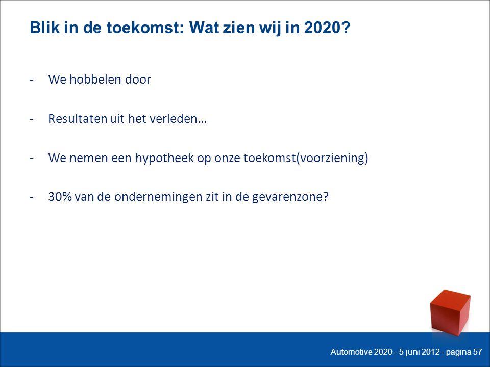 Blik in de toekomst: Wat zien wij in 2020.