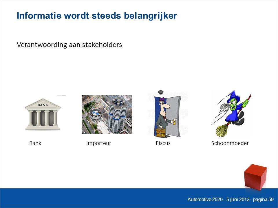 Informatie wordt steeds belangrijker Verantwoording aan stakeholders BankImporteurFiscusSchoonmoeder Automotive 2020 - 5 juni 2012 - pagina 59