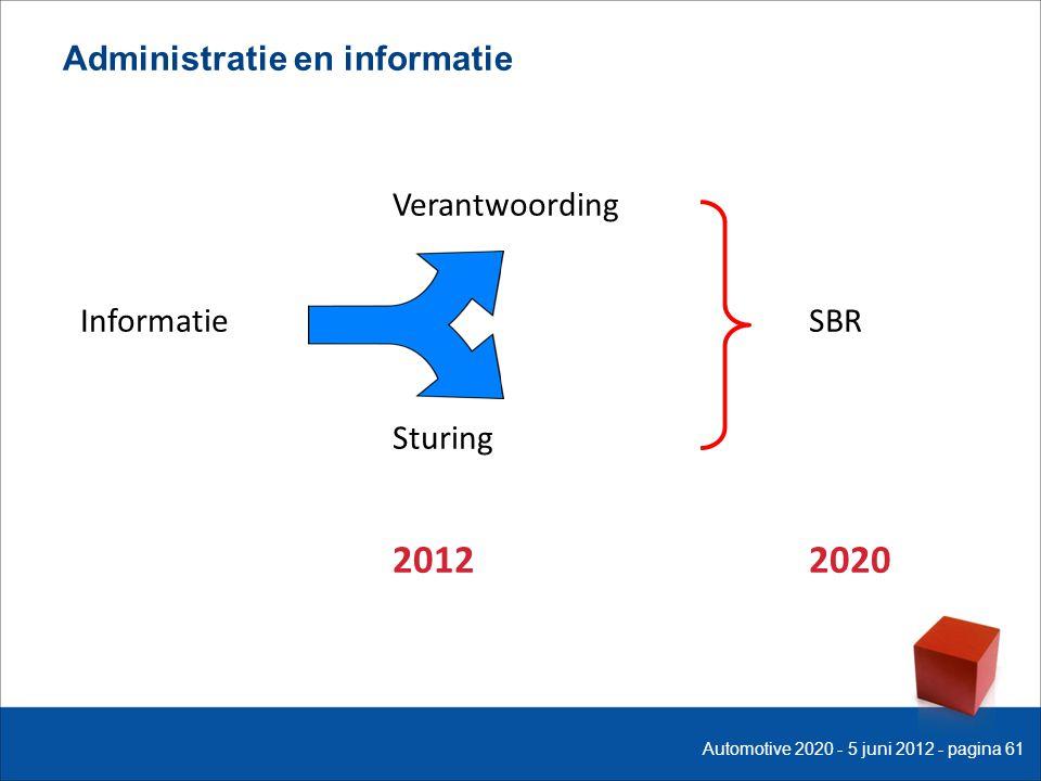 Verantwoording InformatieSBR Sturing 20122020 Administratie en informatie Automotive 2020 - 5 juni 2012 - pagina 61