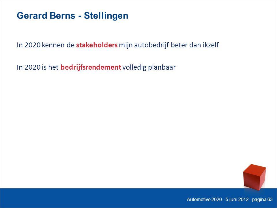 Gerard Berns - Stellingen In 2020 kennen de stakeholders mijn autobedrijf beter dan ikzelf In 2020 is het bedrijfsrendement volledig planbaar Automotive 2020 - 5 juni 2012 - pagina 63