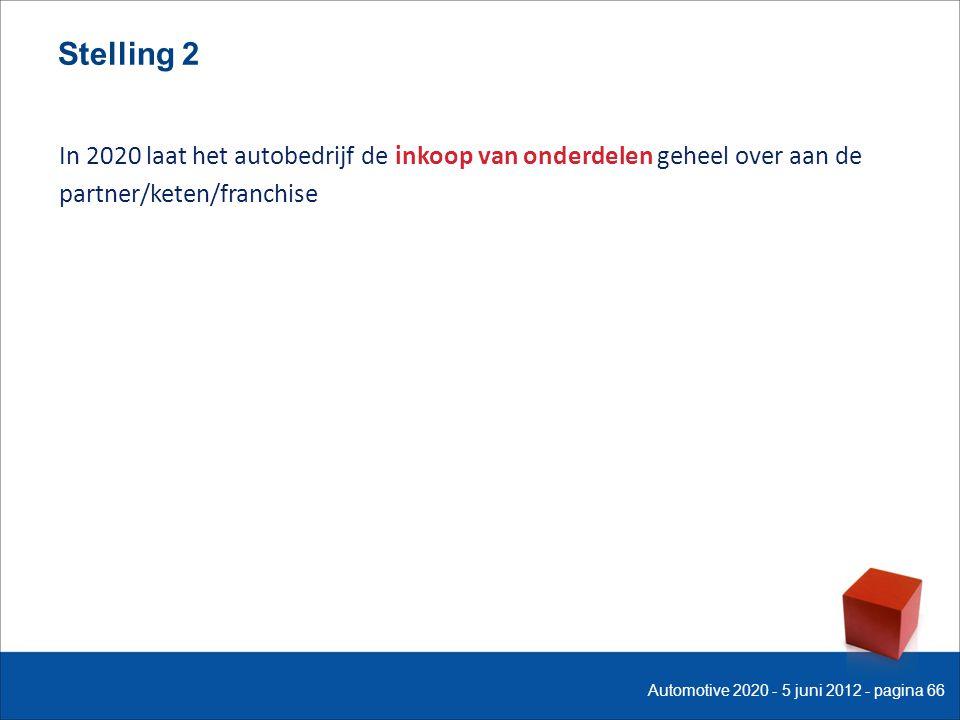Stelling 2 In 2020 laat het autobedrijf de inkoop van onderdelen geheel over aan de partner/keten/franchise Automotive 2020 - 5 juni 2012 - pagina 66