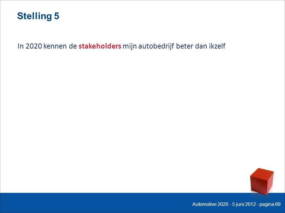 Stelling 5 In 2020 kennen de stakeholders mijn autobedrijf beter dan ikzelf Automotive 2020 - 5 juni 2012 - pagina 69