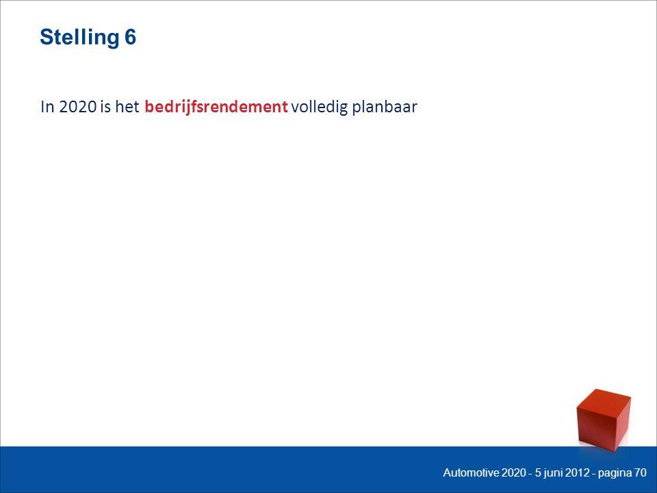 Stelling 6 In 2020 is het bedrijfsrendement volledig planbaar Automotive 2020 - 5 juni 2012 - pagina 70