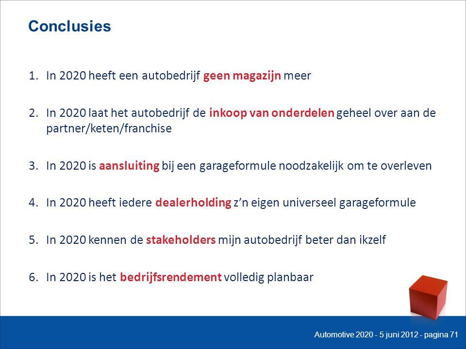 Conclusies 1.In 2020 heeft een autobedrijf geen magazijn meer 2.In 2020 laat het autobedrijf de inkoop van onderdelen geheel over aan de partner/keten/franchise 3.In 2020 is aansluiting bij een garageformule noodzakelijk om te overleven 4.In 2020 heeft iedere dealerholding z'n eigen universeel garageformule 5.In 2020 kennen de stakeholders mijn autobedrijf beter dan ikzelf 6.In 2020 is het bedrijfsrendement volledig planbaar Automotive 2020 - 5 juni 2012 - pagina 71