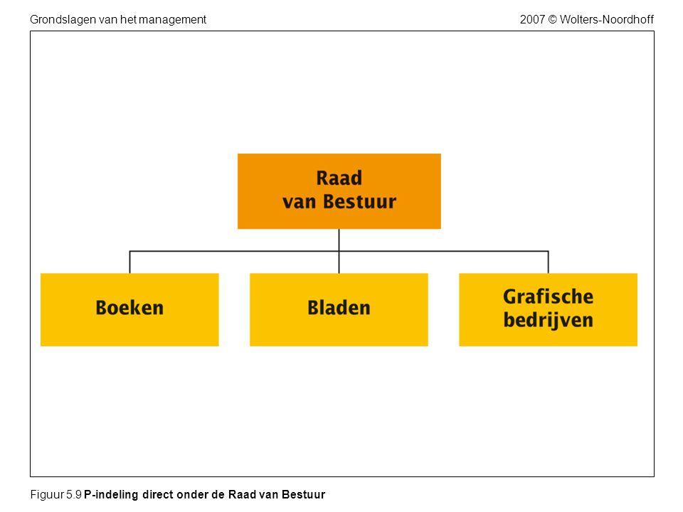 2007 © Wolters-NoordhoffGrondslagen van het management Figuur 5.9 P-indeling direct onder de Raad van Bestuur