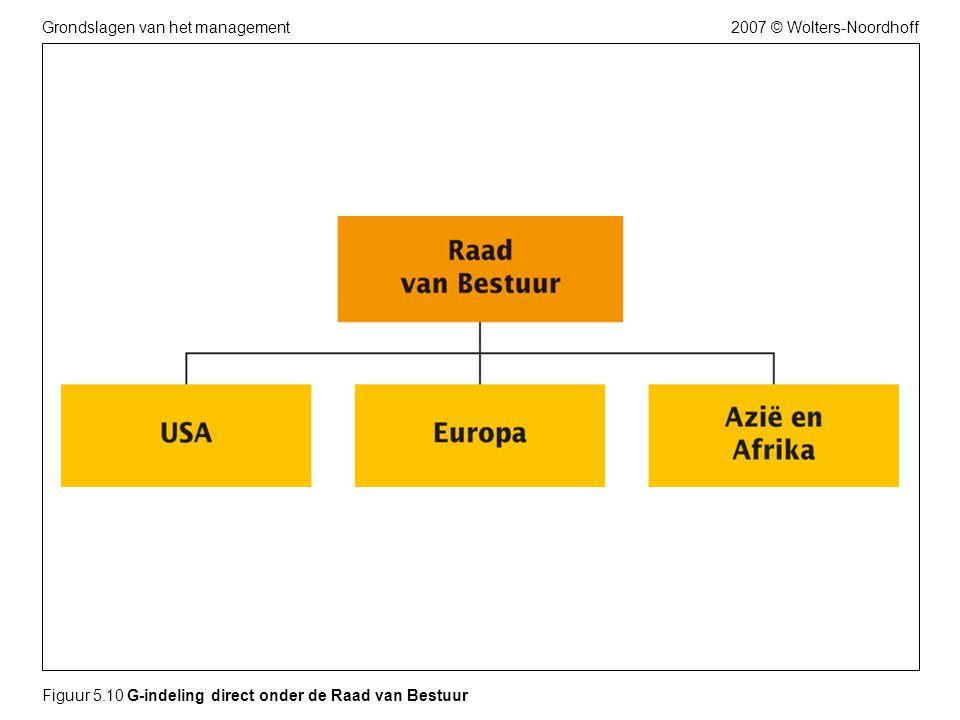 2007 © Wolters-NoordhoffGrondslagen van het management Figuur 5.10 G-indeling direct onder de Raad van Bestuur