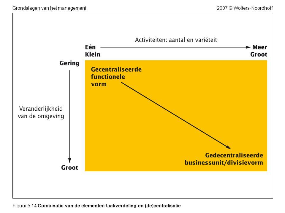 2007 © Wolters-NoordhoffGrondslagen van het management Figuur 5.14 Combinatie van de elementen taakverdeling en (de)centralisatie