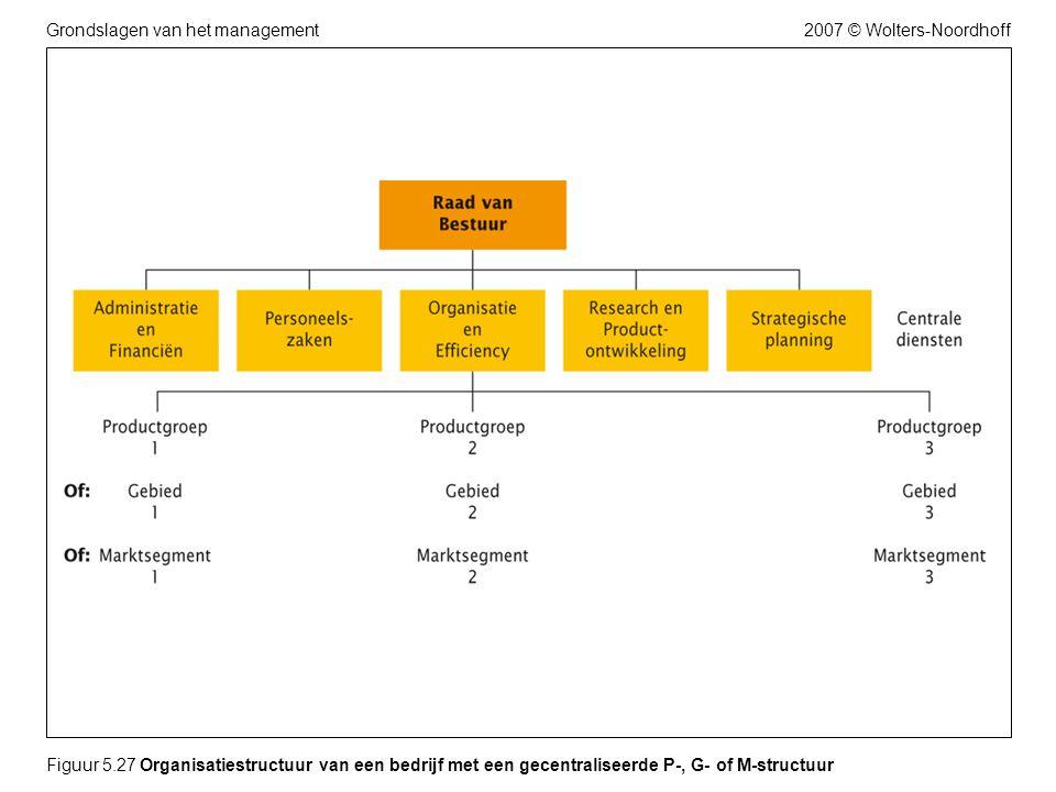 2007 © Wolters-NoordhoffGrondslagen van het management Figuur 5.27 Organisatiestructuur van een bedrijf met een gecentraliseerde P-, G- of M-structuur