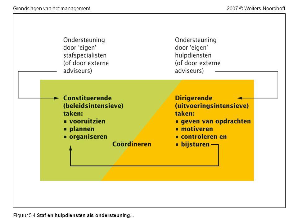 2007 © Wolters-NoordhoffGrondslagen van het management Figuur 5.4 Staf en hulpdiensten als ondersteuning...