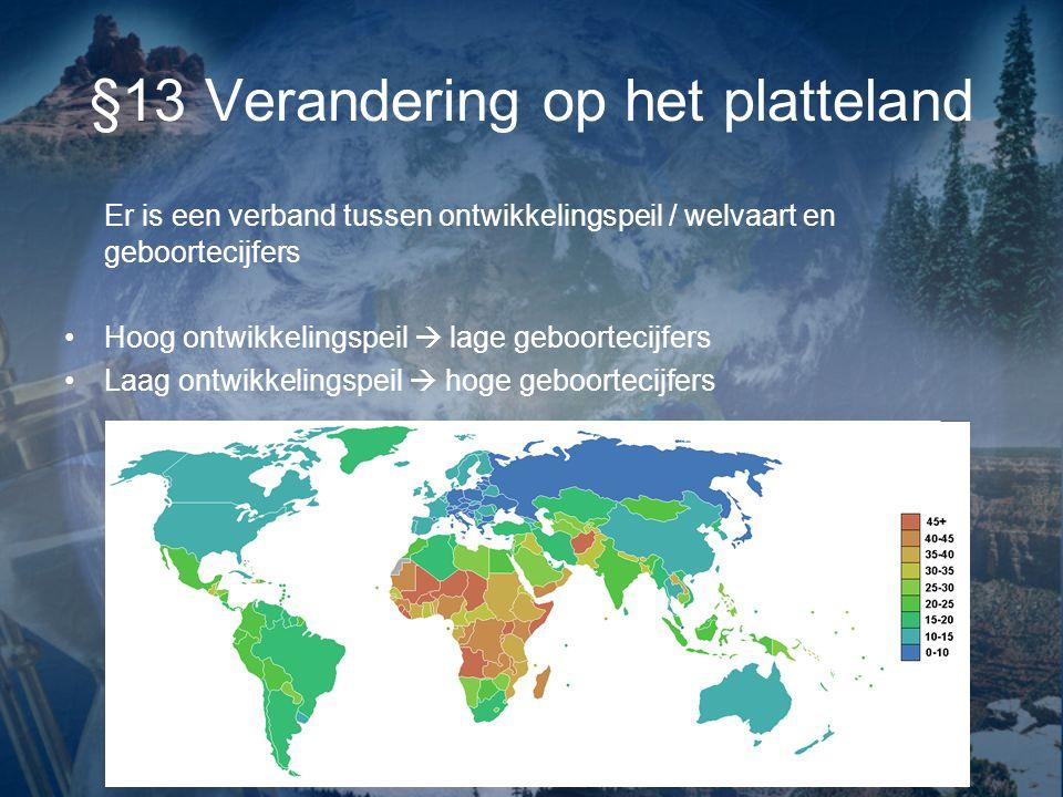 §13 Verandering op het platteland Er is een verband tussen ontwikkelingspeil / welvaart en geboortecijfers •Hoog ontwikkelingspeil  lage geboortecijf