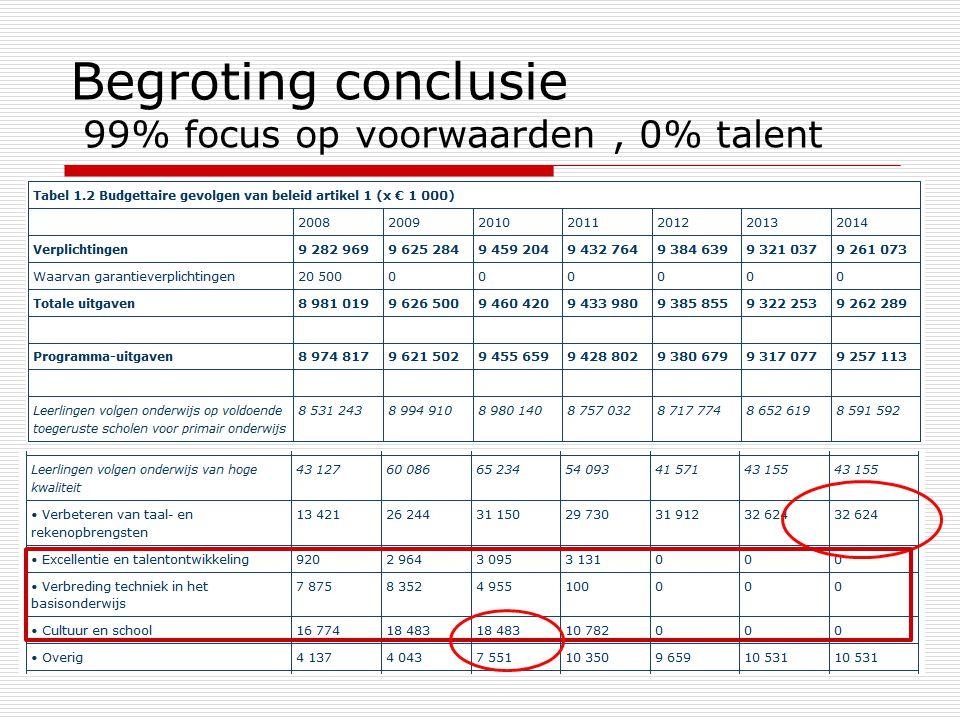 Begroting conclusie 99% focus op voorwaarden, 0% talent
