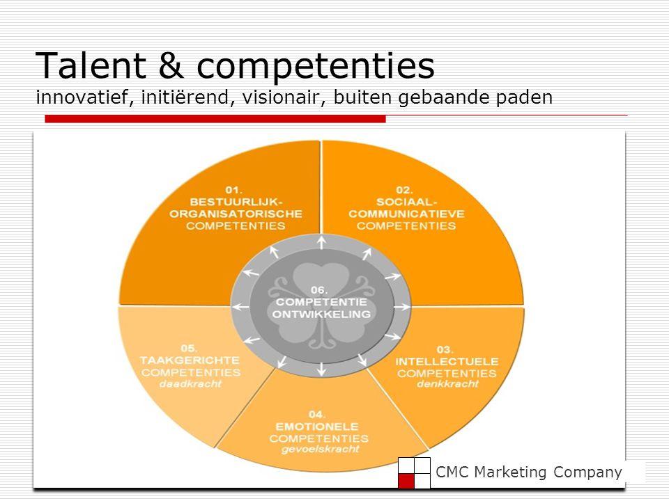 Talent & competenties innovatief, initiërend, visionair, buiten gebaande paden COMPETENTIES in bank, business Organisatie, wetenschap en kunst  Bestuurlijk, organisatorisch Leidinggeven, visie, plannen  Sociaal Communicatief samenwerken, overtuigingskracht  Taakgericht initiatief, inzet, flexibel  Emotioneel Zelfvertrouwen, moed, stress  Intellectueel Analytisch, omgevingsbewustzijn, creativiteit, vakmanschap CMC Marketing Company