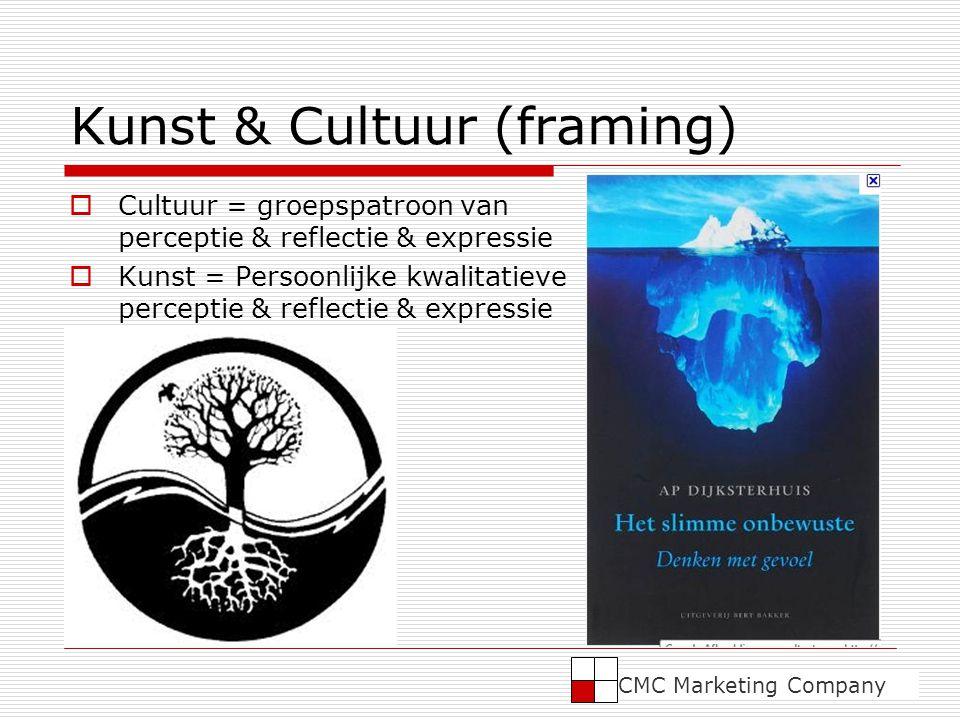 Kunst & Cultuur (framing)  Cultuur = groepspatroon van perceptie & reflectie & expressie  Kunst = Persoonlijke kwalitatieve perceptie & reflectie & expressie CMC Marketing Company