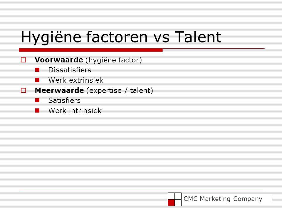 Hygiëne factoren vs Talent  Voorwaarde (hygiëne factor)  Dissatisfiers  Werk extrinsiek  Meerwaarde (expertise / talent)  Satisfiers  Werk intrinsiek CMC Marketing Company