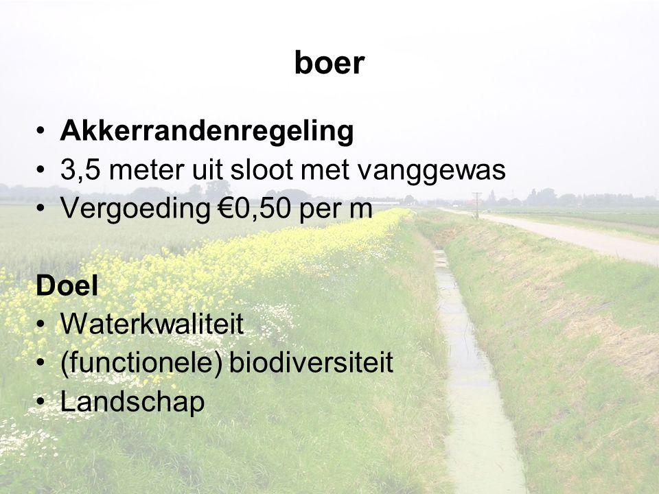 boer •Akkerrandenregeling •3,5 meter uit sloot met vanggewas •Vergoeding €0,50 per m Doel •Waterkwaliteit •(functionele) biodiversiteit •Landschap