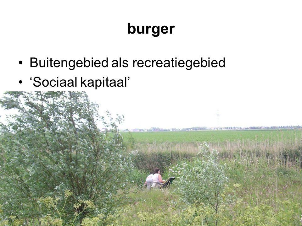 burger •Buitengebied als recreatiegebied •'Sociaal kapitaal'