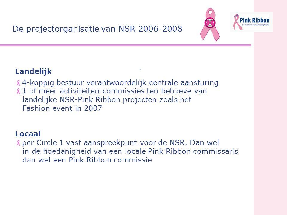 De projectorganisatie van NSR 2006-2008 Landelijk  4-koppig bestuur verantwoordelijk centrale aansturing  1 of meer activiteiten-commissies ten beho