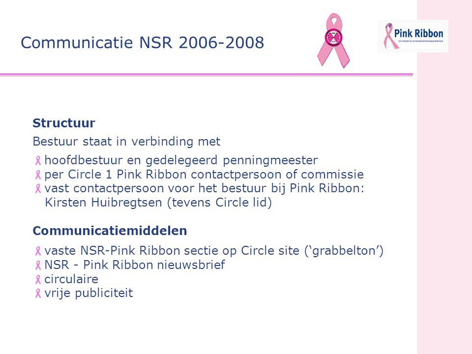 Structuur Bestuur staat in verbinding met  hoofdbestuur en gedelegeerd penningmeester  per Circle 1 Pink Ribbon contactpersoon of commissie  vast c