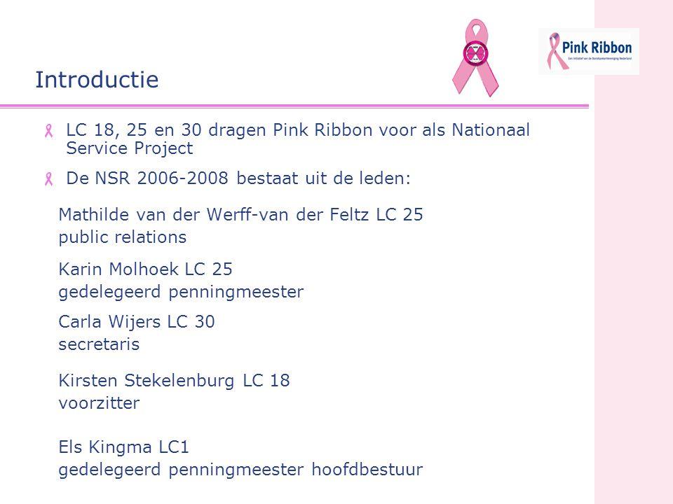 Pink Ribbon  sinds 1992 het internationale symbool - voor het vergroten van de bewustwording van de gezonde vrouw voor het risico op borstkanker - belangrijkste doodsoorzaak bij vrouwen tussen 35-50 - ter ondersteuning van de borstkanker patiënt op emotioneel en sociaal vlak  in 2003 oprichting stichting Pink Ribbon Nederland