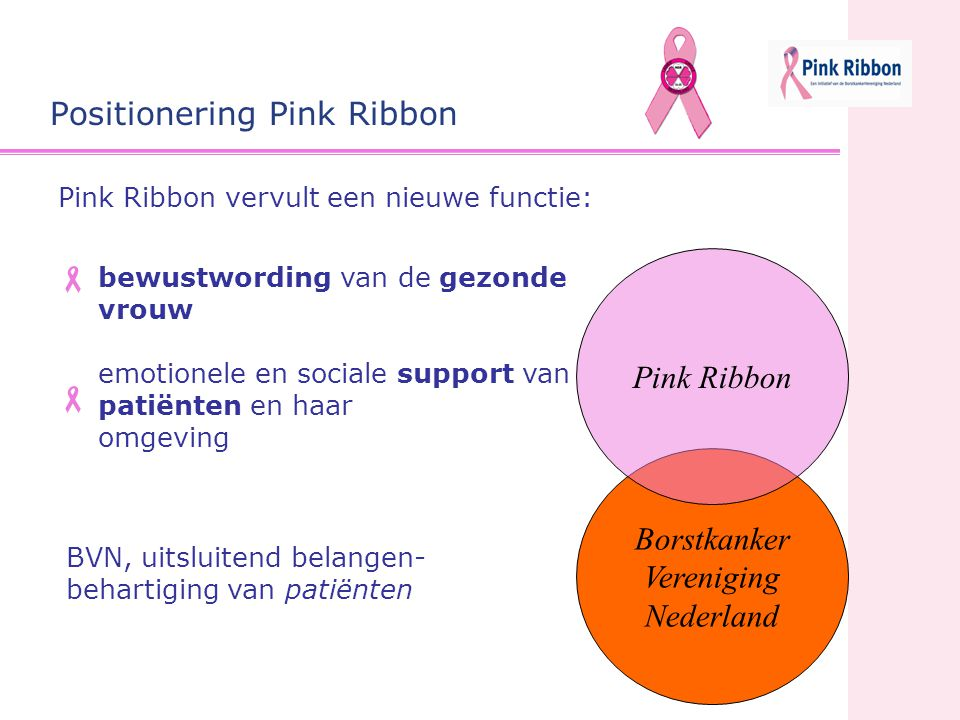 Borstkanker Vereniging Nederland Positionering Pink Ribbon BVN, uitsluitend belangen- behartiging van patiënten bewustwording van de gezonde vrouw emo
